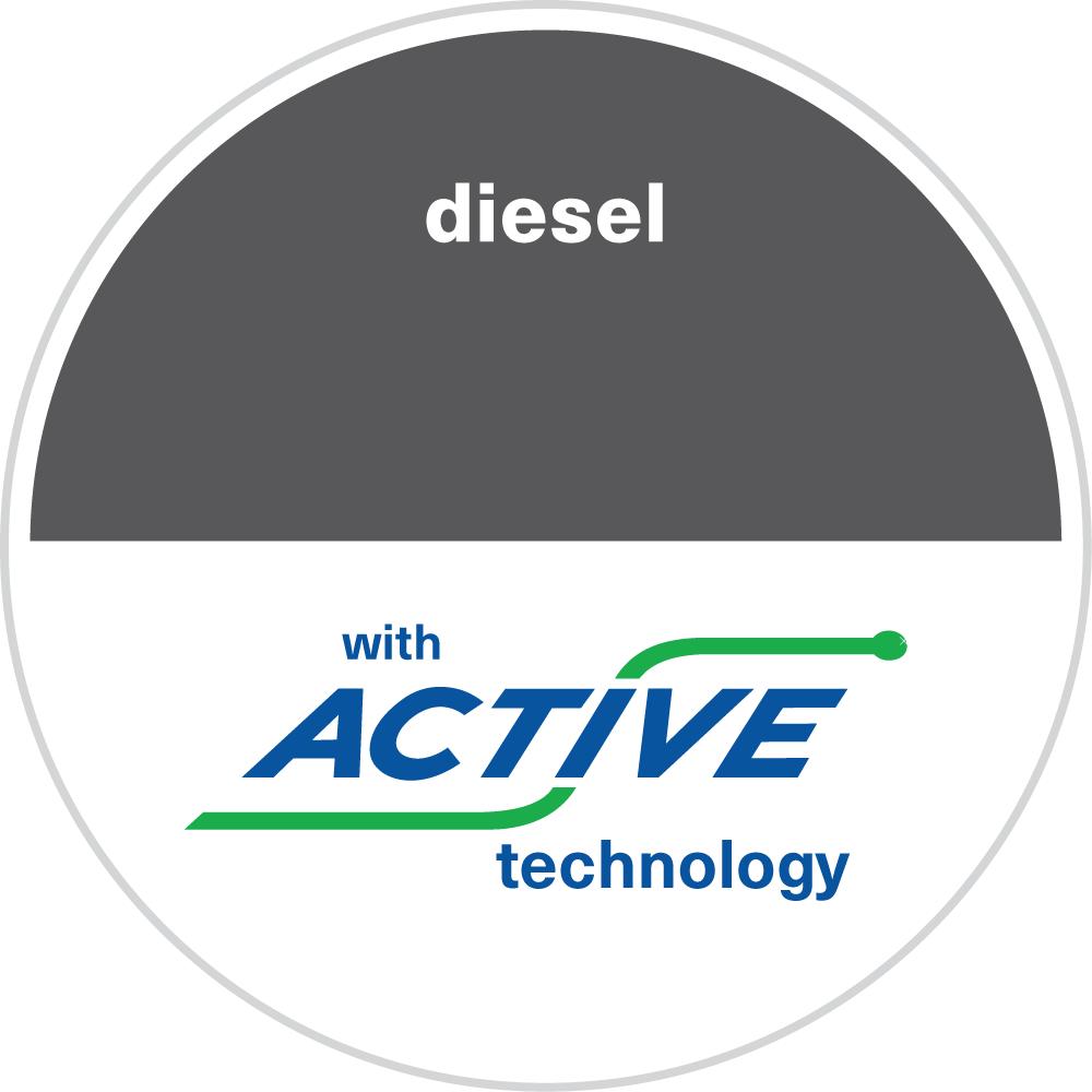 Καύσιμα ΤΣΙΤΡΑΣ - BP Diesel